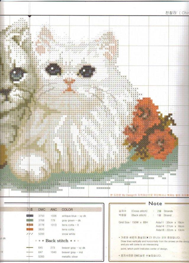 Вышивка крестом схемы кошки коты 7